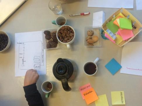 tot en met helpt d.m.v. creatieve sessie de inhoud van een website te bepalen
